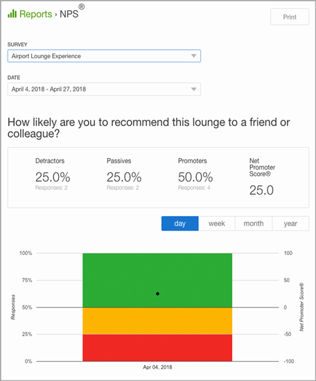 Airport Lounge Customer Satisfaction Survey Template | QuickTapSurvey