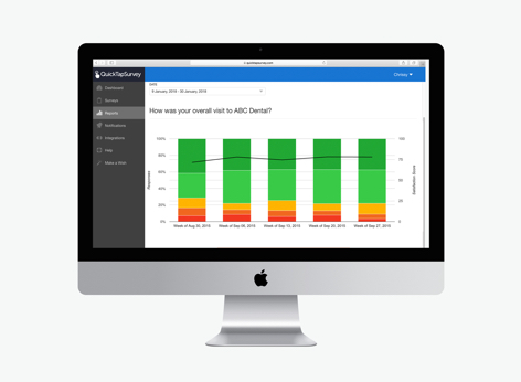Survey data satisfaction report