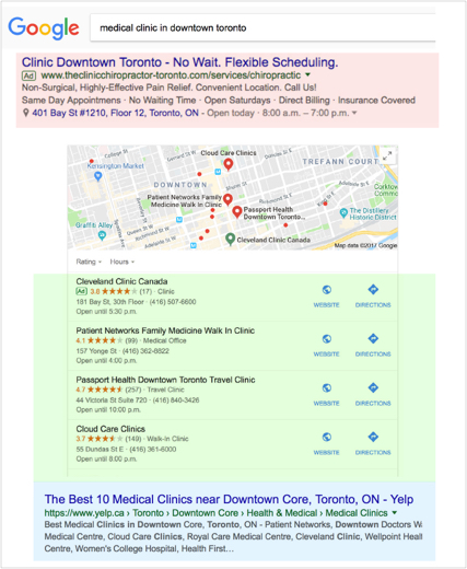 Using local seo to increase sales